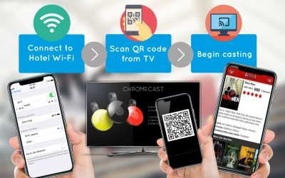 Otrum interactive TV solutions are now fully Chromecast-enabled